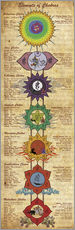 Wandsticker  Elements of Chakras (Englisch) - Sharma Satyakam