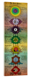 Acrylglasbild  The 7 Chakras (engl. Text) - Sharma Satyakam