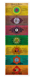 Premium-Poster System of Chakras (engl. Text)