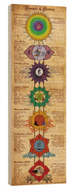 Holzbild  Elements of Chakras (Englisch) - Sharma Satyakam